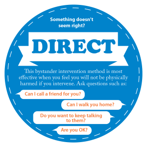 Something doesn't seem right? Direct: This bystander intervention method is most effective when you feel you will not be physically harmed if you intervene. Ask questions such as: FCan I cal a friend for you? Can I walk you home? Do you want tokeep talking to them? Are you OK?